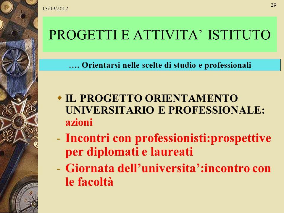13/09/2012 29 IL PROGETTO ORIENTAMENTO UNIVERSITARIO E PROFESSIONALE: azioni -Incontri con professionisti:prospettive per diplomati e laureati -Giorna