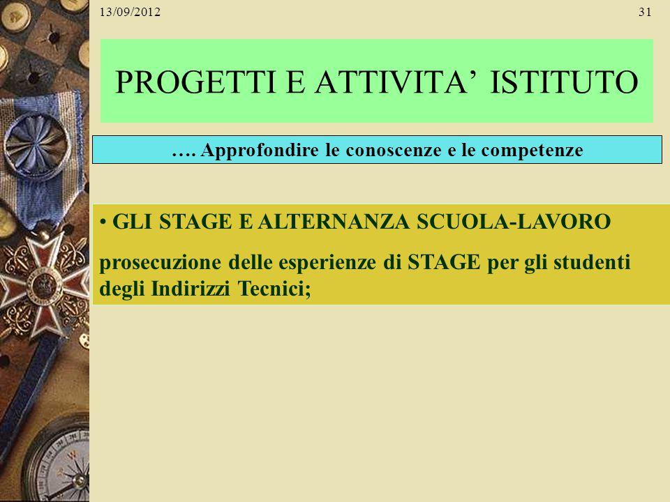 13/09/201231 GLI STAGE E ALTERNANZA SCUOLA-LAVORO prosecuzione delle esperienze di STAGE per gli studenti degli Indirizzi Tecnici; PROGETTI E ATTIVITA