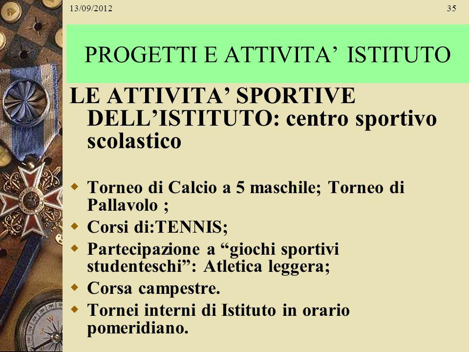 13/09/201235 PROGETTI E ATTIVITA ISTITUTO LE ATTIVITA SPORTIVE DELLISTITUTO: centro sportivo scolastico Torneo di Calcio a 5 maschile; Torneo di Palla