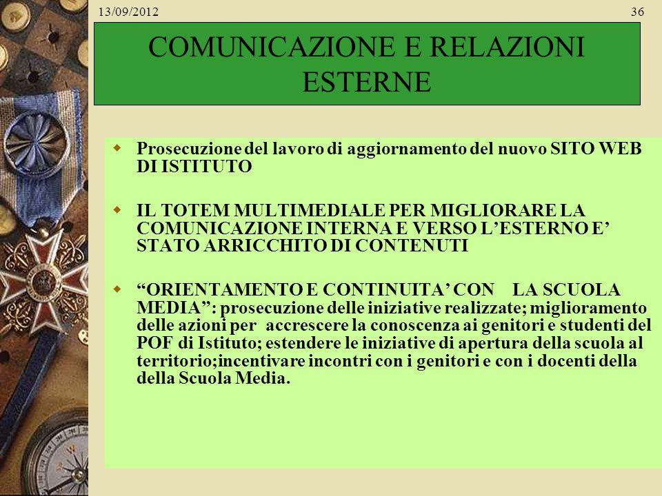 13/09/201236 COMUNICAZIONE E RELAZIONI ESTERNE Prosecuzione del lavoro di aggiornamento del nuovo SITO WEB DI ISTITUTO IL TOTEM MULTIMEDIALE PER MIGLI