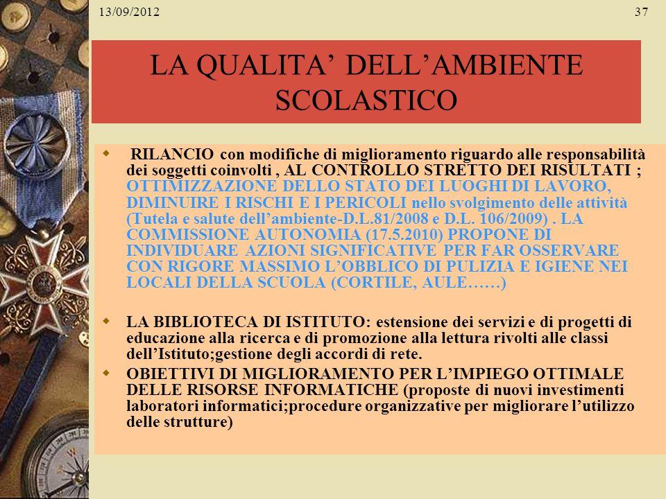 13/09/201237 LA QUALITA DELLAMBIENTE SCOLASTICO RILANCIO con modifiche di miglioramento riguardo alle responsabilità dei soggetti coinvolti, AL CONTRO