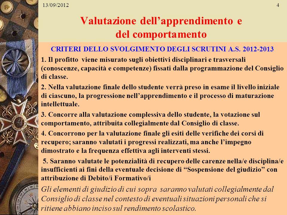 Valutazione dellapprendimento e del comportamento 13/09/20124 CRITERI DELLO SVOLGIMENTO DEGLI SCRUTINI A.S. 2012-2013 1. Il profitto viene misurato su