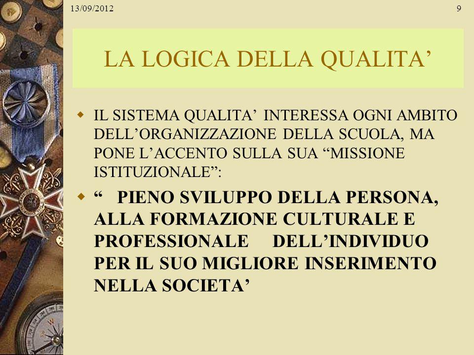 13/09/20129 LA LOGICA DELLA QUALITA IL SISTEMA QUALITA INTERESSA OGNI AMBITO DELLORGANIZZAZIONE DELLA SCUOLA, MA PONE LACCENTO SULLA SUA MISSIONE ISTI