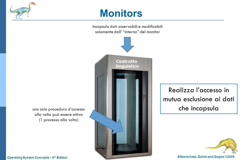 6.24 Silberschatz, Galvin and Gagne ©2009 Operating System Concepts – 8 th Edition Monitors Costrutto linguistico Incapsula dati osservabili e modific