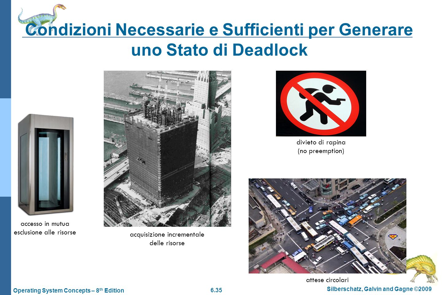6.35 Silberschatz, Galvin and Gagne ©2009 Operating System Concepts – 8 th Edition Condizioni Necessarie e Sufficienti per Generare uno Stato di Deadlock accesso in mutua esclusione alle risorse acquisizione incrementale delle risorse divieto di rapina (no preemption) attese circolari
