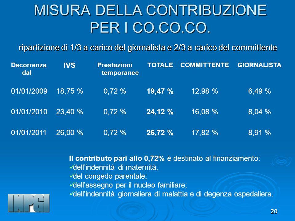 20 MISURA DELLA CONTRIBUZIONE PER I CO.CO.CO.