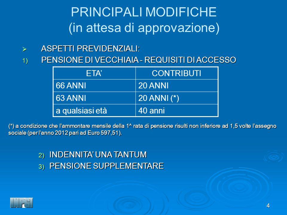 5 PRINCIPALI FONTI NORMATIVE E REGOLAMENTARI Legge 335/1995, art.