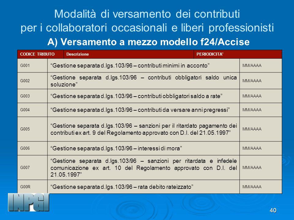 40 Modalità di versamento dei contributi per i collaboratori occasionali e liberi professionisti A) Versamento a mezzo modello f24/Accise CODICE TRIBUTODescrizionePERIODICITA G001 Gestione separata d.lgs.103/96 – contributi minimi in acconto MM/AAAA G002 Gestione separata d.lgs.103/96 – contributi obbligatori saldo unica soluzione MM/AAAA G003 Gestione separata d.lgs.103/96 – contributi obbligatori saldo a rate MM/AAAA G004 Gestione separata d.lgs.103/96 – contributi da versare anni pregressi MM/AAAA G005 Gestione separata d.lgs.103/96 – sanzioni per il ritardato pagamento dei contributi ex art.