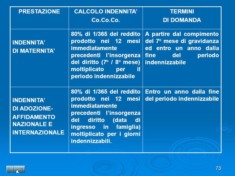 73 PRESTAZIONECALCOLO INDENNITA Co.Co.Co.
