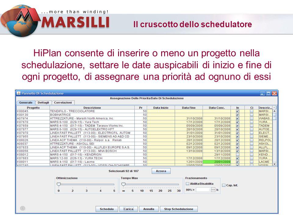 Il cruscotto dello schedulatore HiPlan consente di inserire o meno un progetto nella schedulazione, settare le date auspicabili di inizio e fine di ogni progetto, di assegnare una priorità ad ognuno di essi