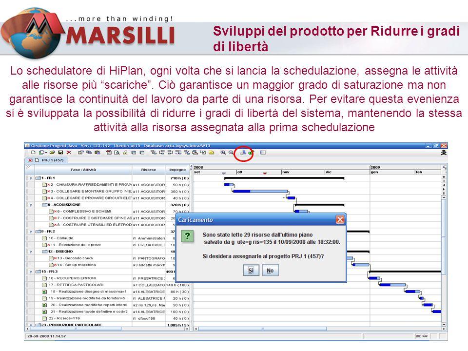 Sviluppi del prodotto per Ridurre i gradi di libertà Lo schedulatore di HiPlan, ogni volta che si lancia la schedulazione, assegna le attività alle risorse più scariche.