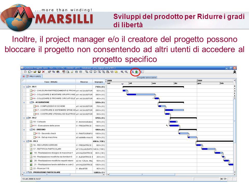 Sviluppi del prodotto per Ridurre i gradi di libertà Inoltre, il project manager e/o il creatore del progetto possono bloccare il progetto non consentendo ad altri utenti di accedere al progetto specifico