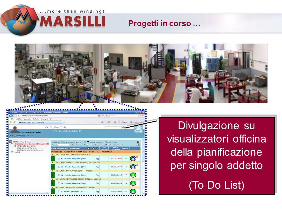 Progetti in corso … Divulgazione su visualizzatori officina della pianificazione per singolo addetto (To Do List) Divulgazione su visualizzatori offic