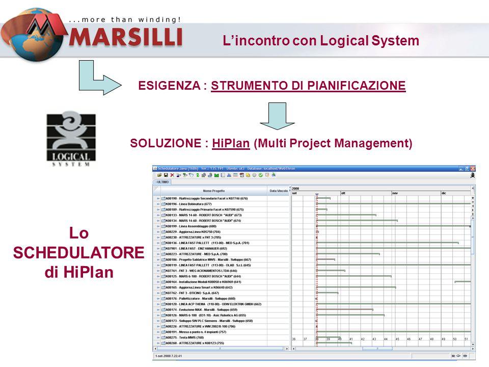 Lincontro con Logical System ESIGENZA : STRUMENTO DI PIANIFICAZIONE SOLUZIONE : HiPlan (Multi Project Management) Lo SCHEDULATORE di HiPlan