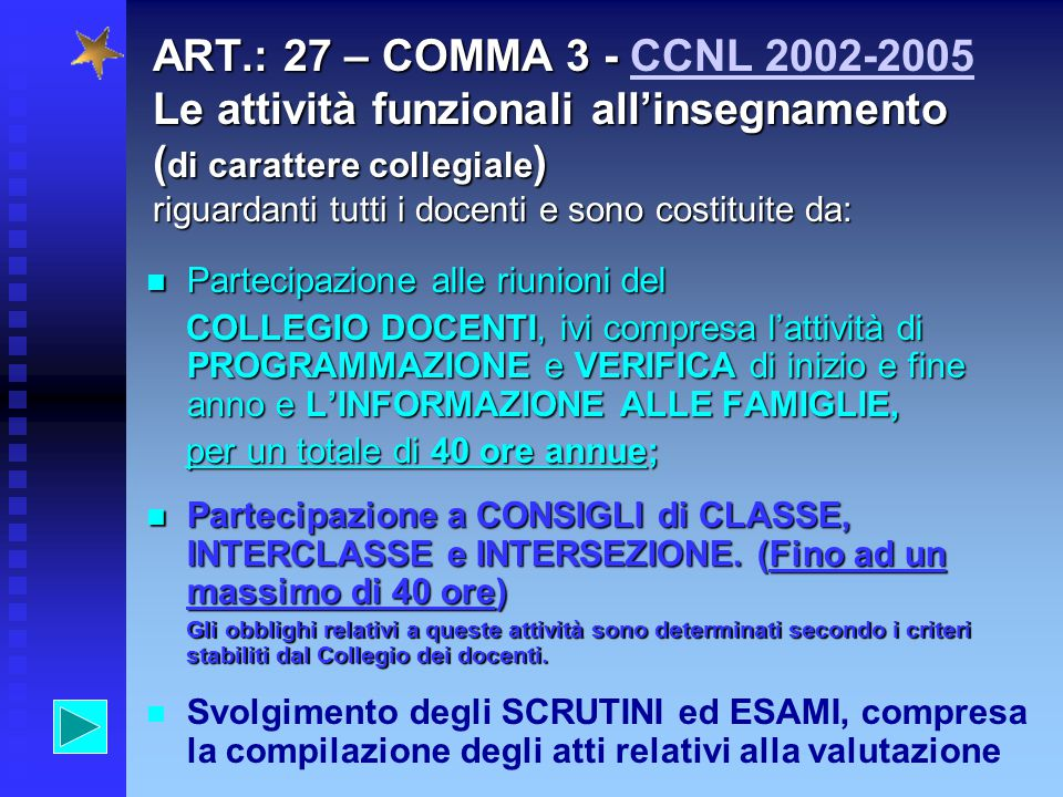 ART.: 27 – COMMA 3 - Le attività funzionali allinsegnamento ( di carattere collegiale ) riguardanti tutti i docenti e sono costituite da: ART.: 27 – COMMA 3 - CCNL 2002-2005 Le attività funzionali allinsegnamento ( di carattere collegiale ) riguardanti tutti i docenti e sono costituite da:CCNL 2002-2005 Partecipazione alle riunioni del Partecipazione alle riunioni del COLLEGIO DOCENTI, ivi compresa lattività di PROGRAMMAZIONE e VERIFICA di inizio e fine anno e LINFORMAZIONE ALLE FAMIGLIE, COLLEGIO DOCENTI, ivi compresa lattività di PROGRAMMAZIONE e VERIFICA di inizio e fine anno e LINFORMAZIONE ALLE FAMIGLIE, per un totale di 40 ore annue; per un totale di 40 ore annue; Partecipazione a CONSIGLI di CLASSE, INTERCLASSE e INTERSEZIONE.