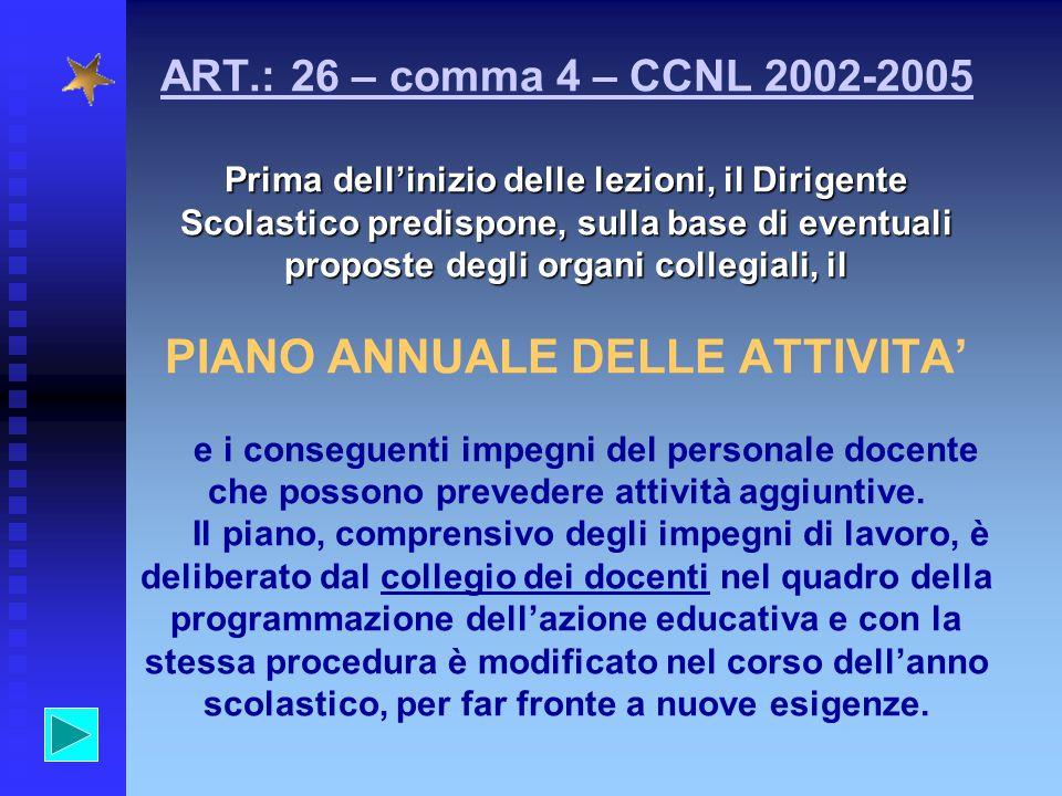 Prima dellinizio delle lezioni, il Dirigente Scolastico predispone, sulla base di eventuali proposte degli organi collegiali, il ART.: 26 – comma 4 –