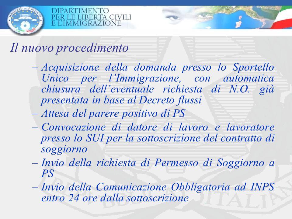 –Acquisizione della domanda presso lo Sportello Unico per lImmigrazione, con automatica chiusura delleventuale richiesta di N.O.