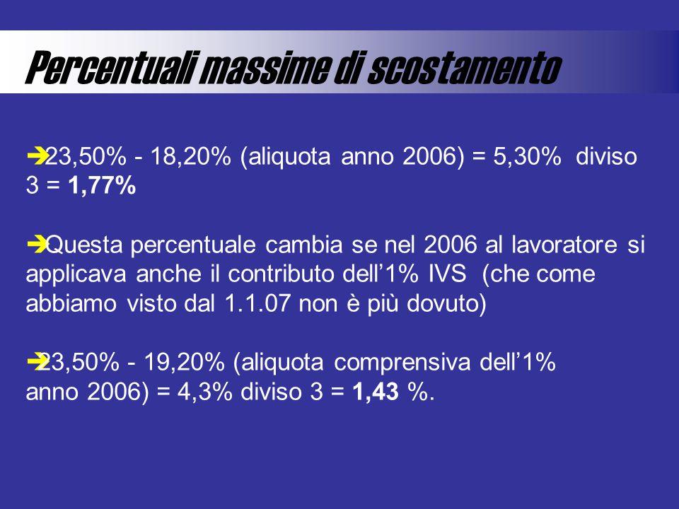 Percentuali massime di scostamento 23,50% - 18,20% (aliquota anno 2006) = 5,30% diviso 3 = 1,77% Questa percentuale cambia se nel 2006 al lavoratore si applicava anche il contributo dell1% IVS (che come abbiamo visto dal 1.1.07 non è più dovuto) 23,50% - 19,20% (aliquota comprensiva dell1% anno 2006) = 4,3% diviso 3 = 1,43 %.