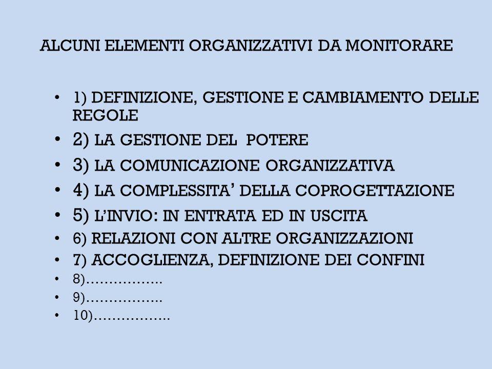 ALCUNI ELEMENTI ORGANIZZATIVI DA MONITORARE 1) DEFINIZIONE, GESTIONE E CAMBIAMENTO DELLE REGOLE 2) LA GESTIONE DEL POTERE 3) LA COMUNICAZIONE ORGANIZZ