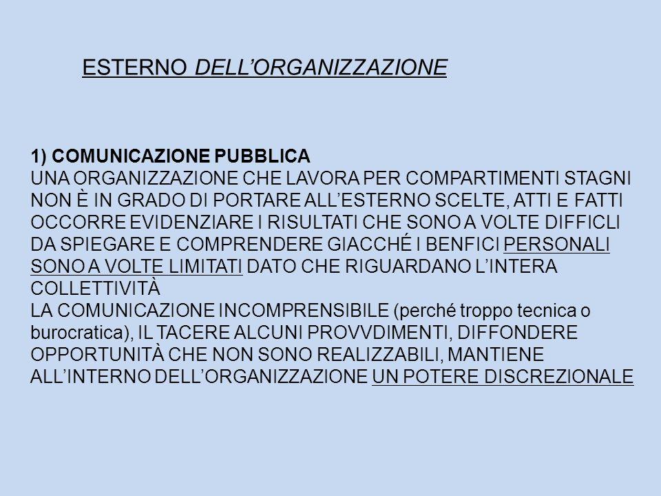 1) COMUNICAZIONE PUBBLICA UNA ORGANIZZAZIONE CHE LAVORA PER COMPARTIMENTI STAGNI NON È IN GRADO DI PORTARE ALLESTERNO SCELTE, ATTI E FATTI OCCORRE EVI