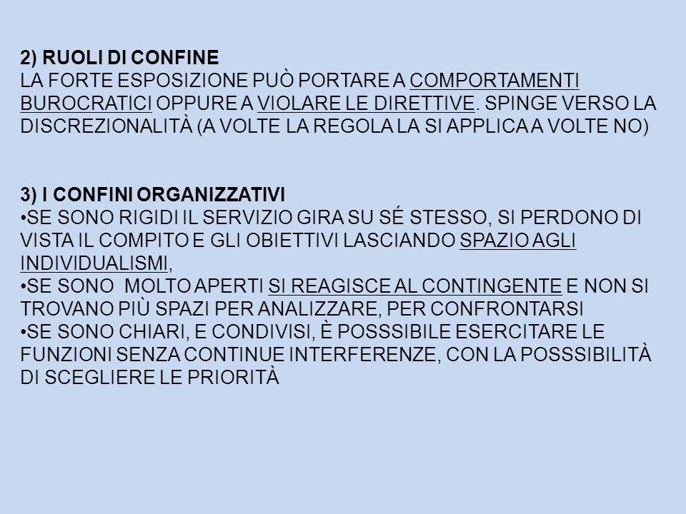 2) RUOLI DI CONFINE LA FORTE ESPOSIZIONE PUÒ PORTARE A COMPORTAMENTI BUROCRATICI OPPURE A VIOLARE LE DIRETTIVE. SPINGE VERSO LA DISCREZIONALITÀ (A VOL