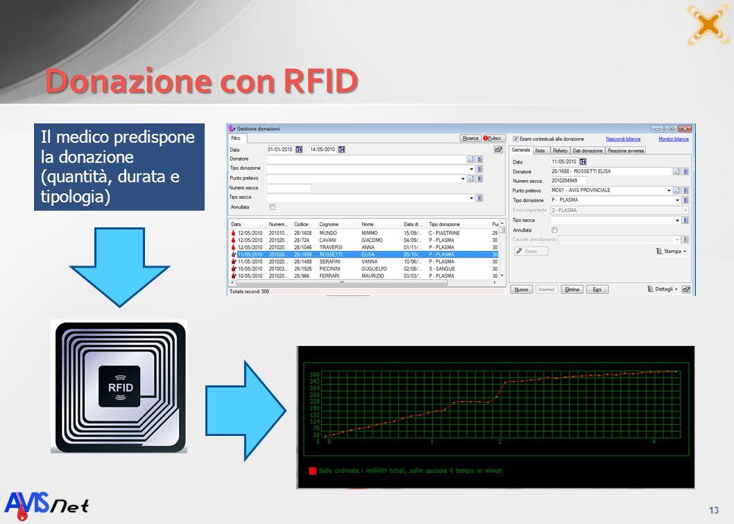 Donazione con RFID 13 Il medico predispone la donazione (quantità, durata e tipologia)