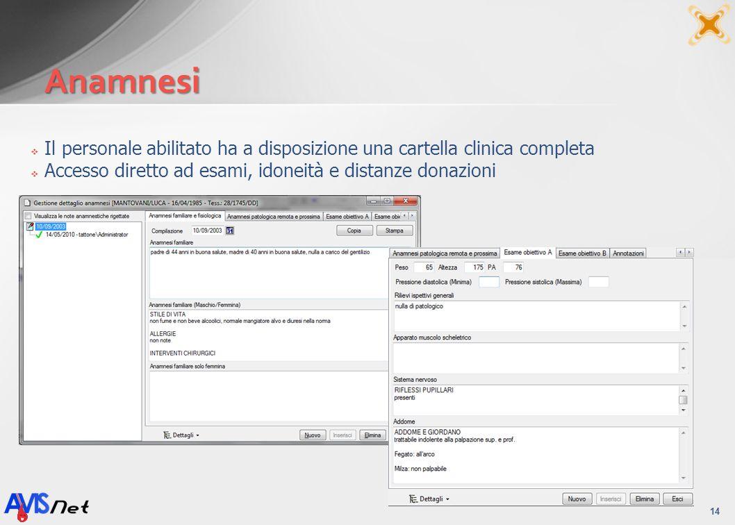 Anamnesi 14 Il personale abilitato ha a disposizione una cartella clinica completa Accesso diretto ad esami, idoneità e distanze donazioni