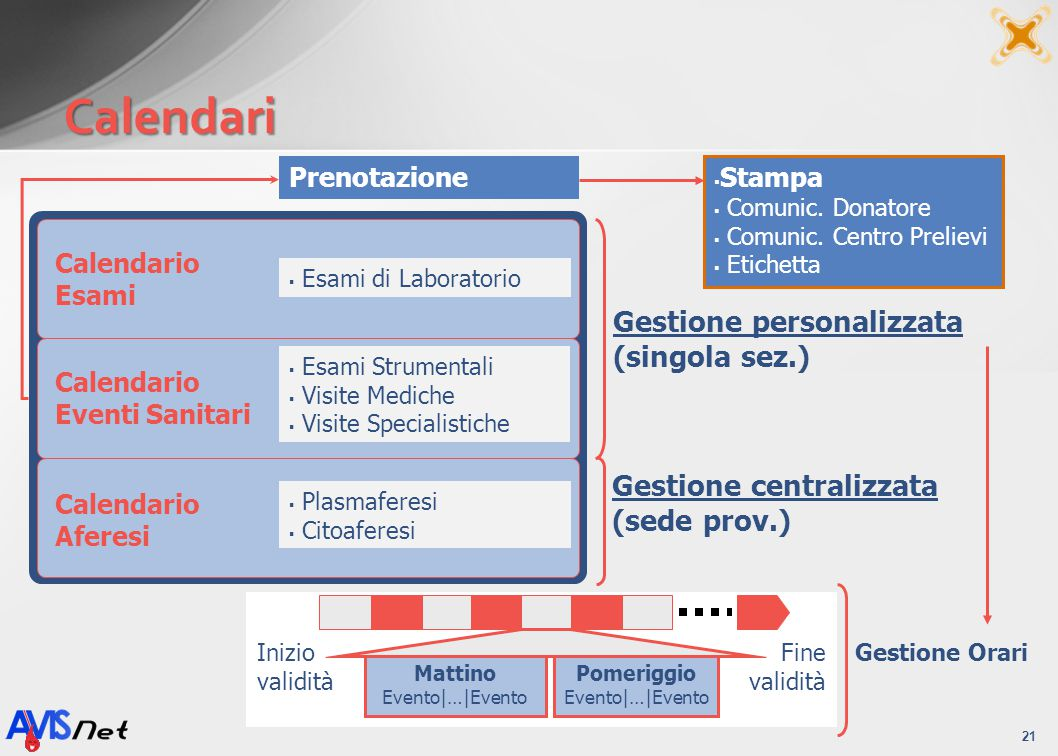 Calendari 21 Gestione Orari Prenotazione Gestione centralizzata (sede prov.) Gestione personalizzata (singola sez.) Esami Strumentali Visite Mediche V