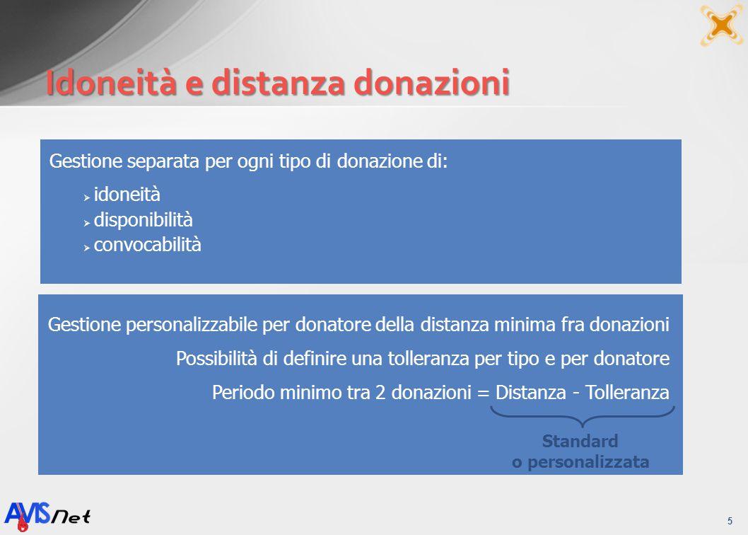Idoneità e distanza donazioni 5 Gestione separata per ogni tipo di donazione di: idoneità disponibilità convocabilità Standard o personalizzata Gestio