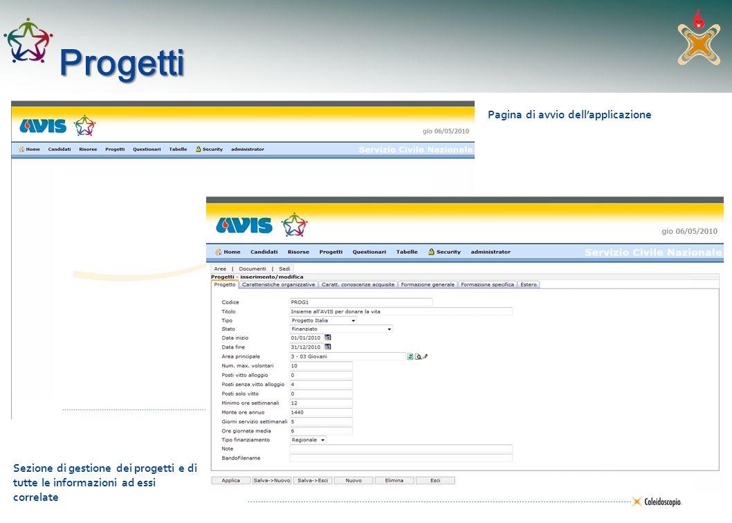 Progetti Pagina di avvio dellapplicazione Sezione di gestione dei progetti e di tutte le informazioni ad essi correlate