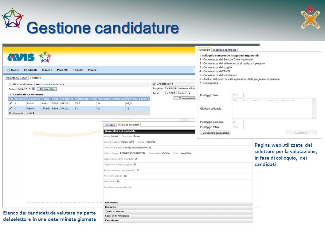 Gestione candidature Elenco dei candidati da valutare da parte del selettore in una determinata giornata Pagina web utilizzata dal selettore per la valutazione, in fase di colloquio, dei candidati
