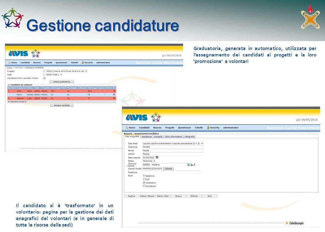 Gestione candidature Graduatoria, generata in automatico, utilizzata per lassegnamento dei candidati ai progetti e la loro promozione a volontari Il c