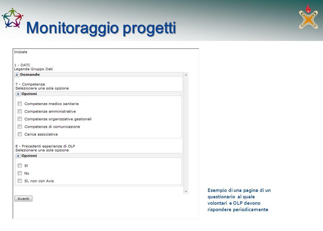 Monitoraggio progetti Esempio di una pagina di un questionario al quale volontari e OLP devono rispondere periodicamente