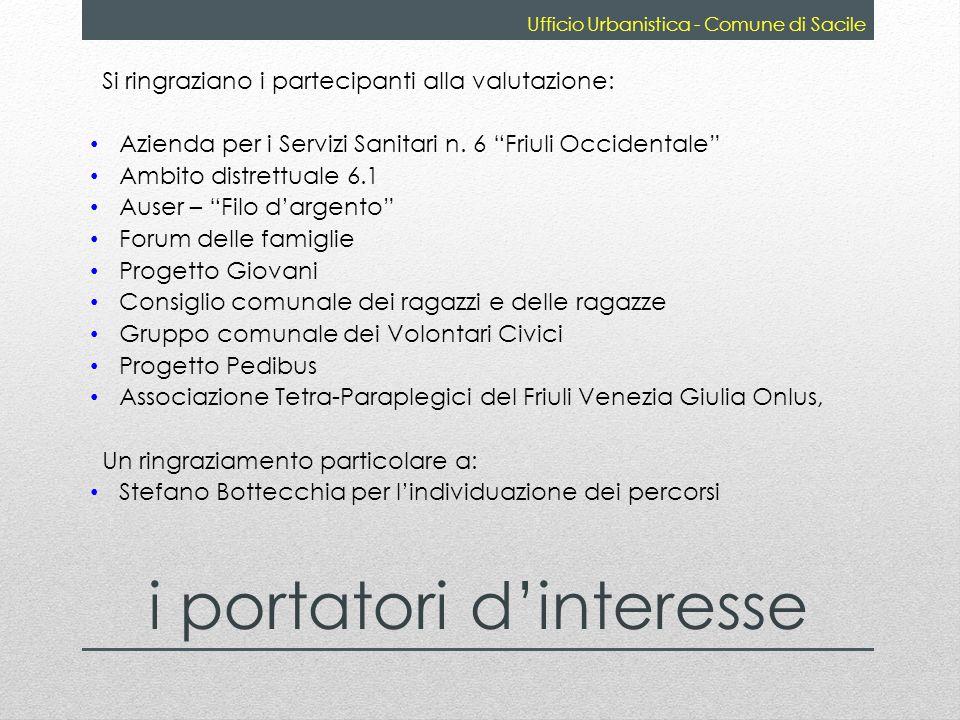 i portatori dinteresse Si ringraziano i partecipanti alla valutazione: Azienda per i Servizi Sanitari n. 6 Friuli Occidentale Ambito distrettuale 6.1