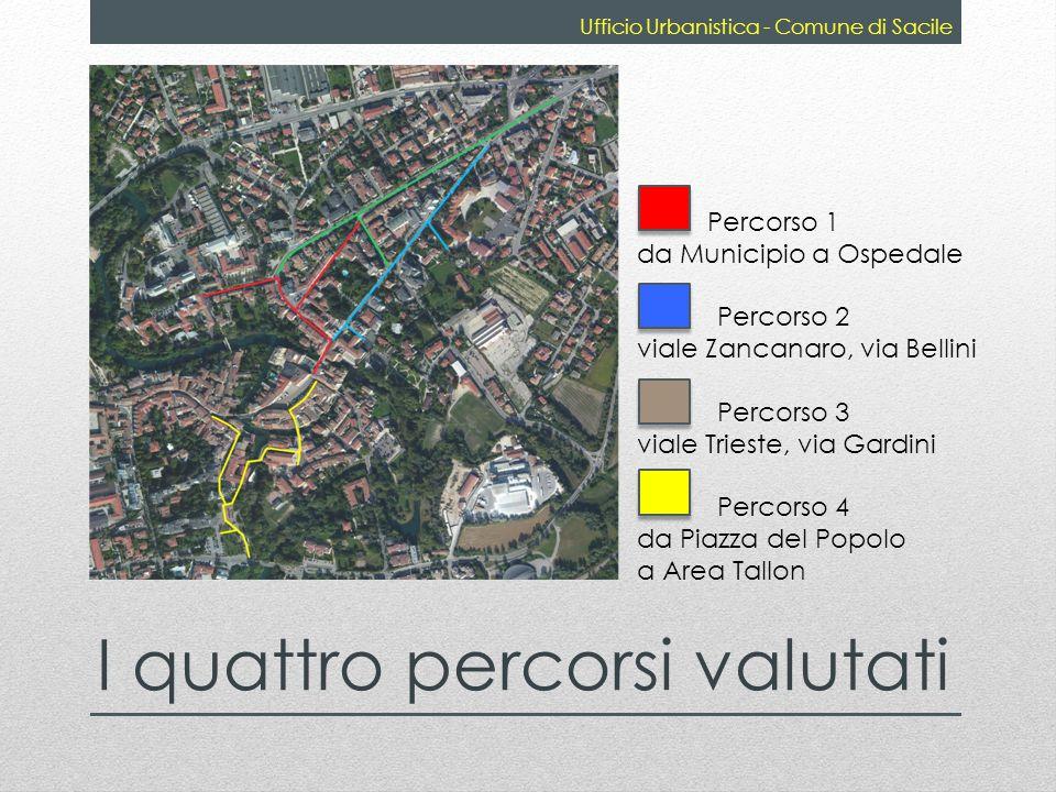 I quattro percorsi valutati Percorso 1 da Municipio a Ospedale Percorso 2 viale Zancanaro, via Bellini Percorso 3 viale Trieste, via Gardini Percorso