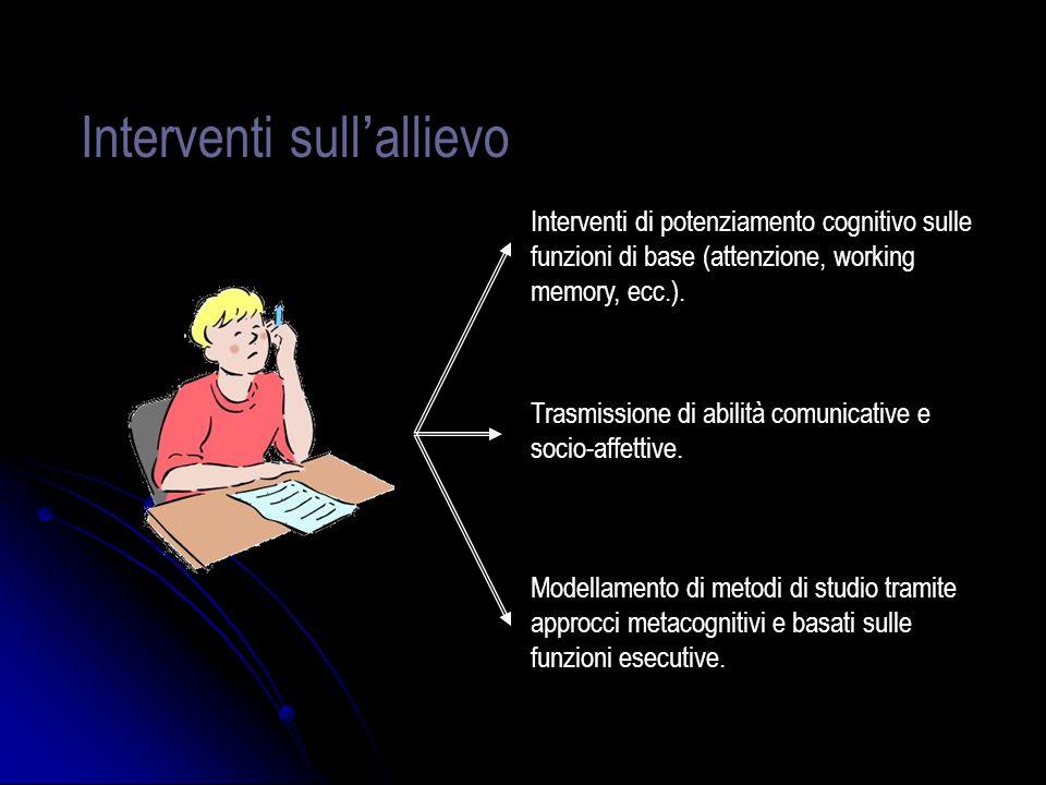 Interventi sullallievo Interventi di potenziamento cognitivo sulle funzioni di base (attenzione, working memory, ecc.). Trasmissione di abilità comuni