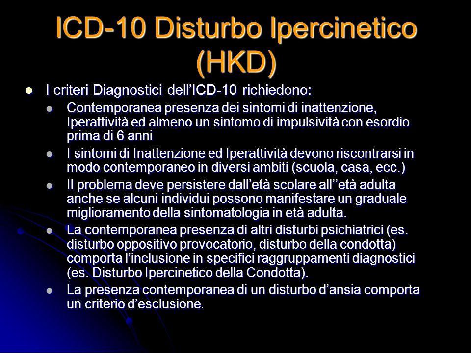ICD-10 Disturbo Ipercinetico (HKD) I criteri Diagnostici dellICD-10 richiedono: I criteri Diagnostici dellICD-10 richiedono: Contemporanea presenza de