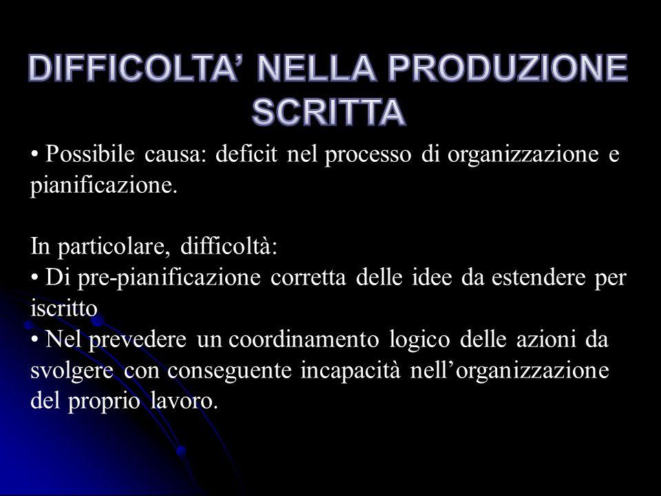 Possibile causa: deficit nel processo di organizzazione e pianificazione. In particolare, difficoltà: Di pre-pianificazione corretta delle idee da est