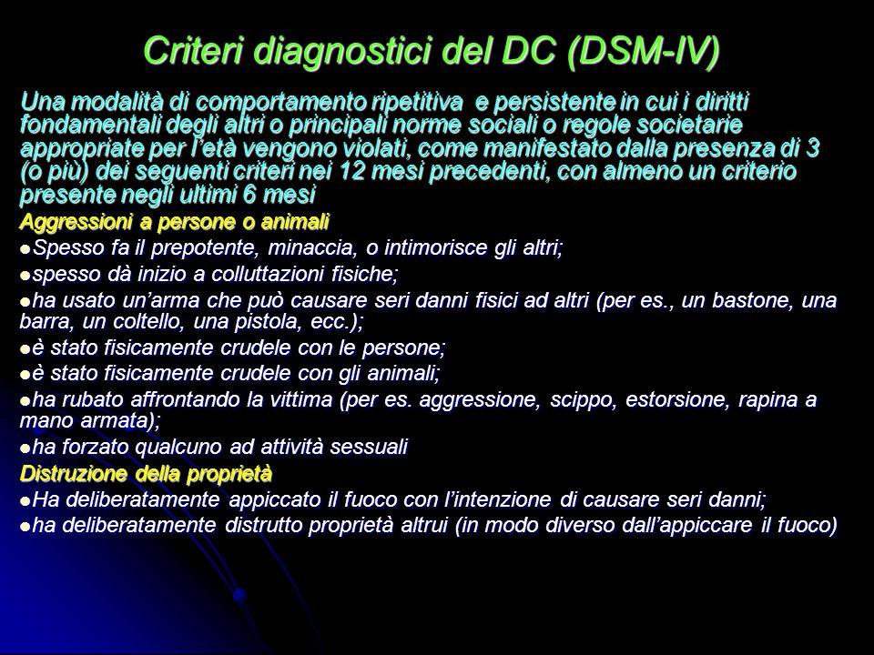 Criteri diagnostici del DC (DSM-IV) Una modalità di comportamento ripetitiva e persistente in cui i diritti fondamentali degli altri o principali norm