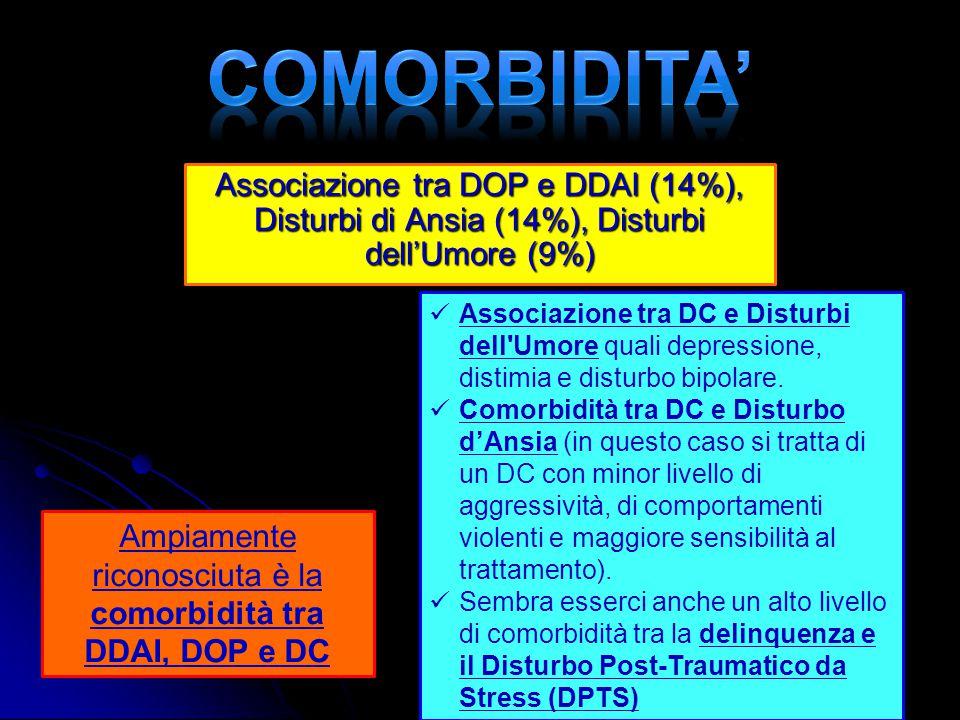Associazione tra DOP e DDAI (14%), Disturbi di Ansia (14%), Disturbi dellUmore (9%) Associazione tra DC e Disturbi dell'Umore quali depressione, disti