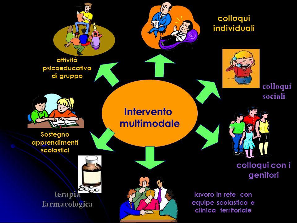 Intervento multimodale colloqui individuali colloqui con i genitori attività psicoeducativa di gruppo lavoro in rete con equipe scolastica e clinica t