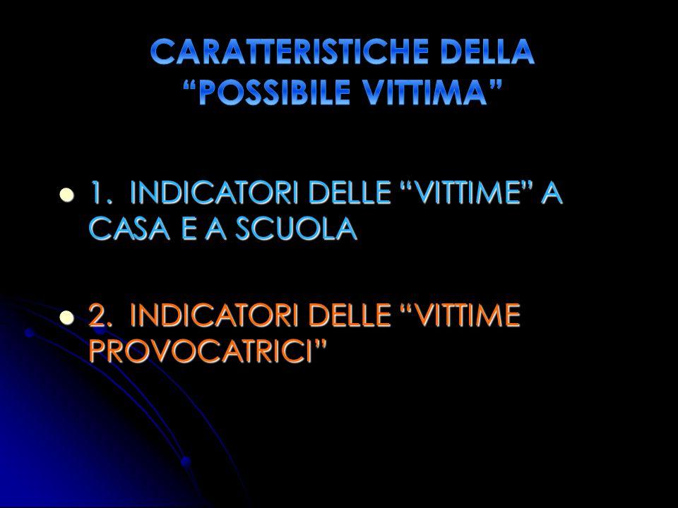 1. INDICATORI DELLE VITTIME A CASA E A SCUOLA 1. INDICATORI DELLE VITTIME A CASA E A SCUOLA 2. INDICATORI DELLE VITTIME PROVOCATRICI 2. INDICATORI DEL