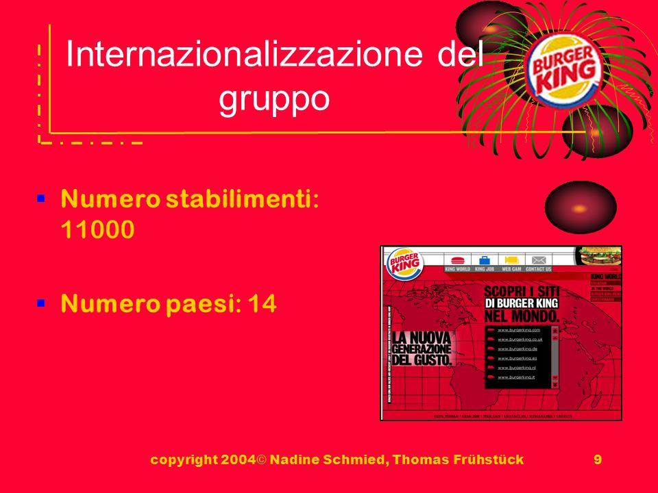 copyright 2004© Nadine Schmied, Thomas Frühstück9 Internazionalizzazione del gruppo Numero stabilimenti: 11000 Numero paesi: 14