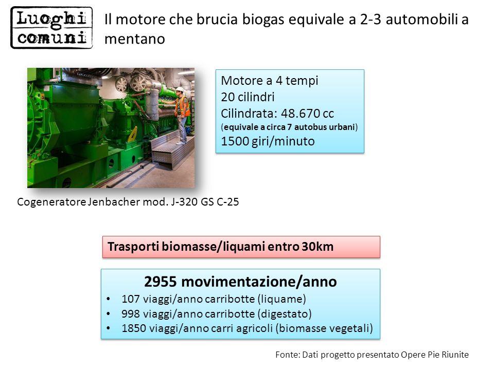 Motore a 4 tempi 20 cilindri Cilindrata: 48.670 cc (equivale a circa 7 autobus urbani) 1500 giri/minuto Motore a 4 tempi 20 cilindri Cilindrata: 48.67