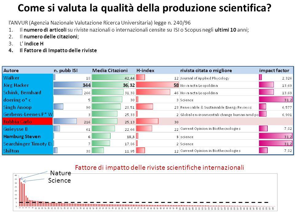 Come si valuta la qualità della produzione scientifica? lANVUR (Agenzia Nazionale Valutazione Ricerca Universitaria) legge n. 240/96 1.Il numero di ar