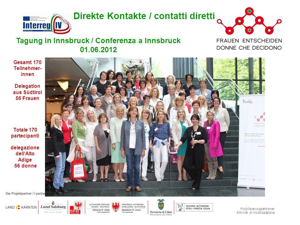 Mobilisierungsaktionen Attività di mobilizzazione Tagung in Innsbruck / Conferenza a Innsbruck 01.06.2012 Gesamt 170 Teilnehmer- innen Delegation aus