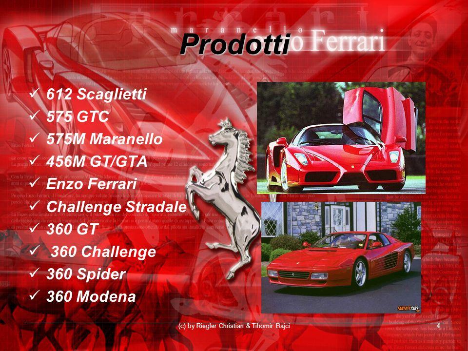 (c) by Riegler Christian & Tihomir Bajci4 Prodotti 612 Scaglietti 575 GTC 575M Maranello 456M GT/GTA Enzo Ferrari Challenge Stradale 360 GT 360 Challe