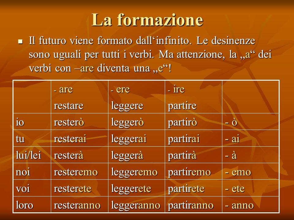 La formazione Il futuro viene formato dallinfinito. Le desinenze sono uguali per tutti i verbi. Ma attenzione, la a dei verbi con –are diventa una e!