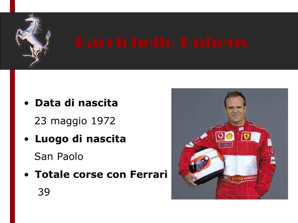 Barrichello Rubens Data di nascita 23 maggio 1972 Luogo di nascita San Paolo Totale corse con Ferrari 39