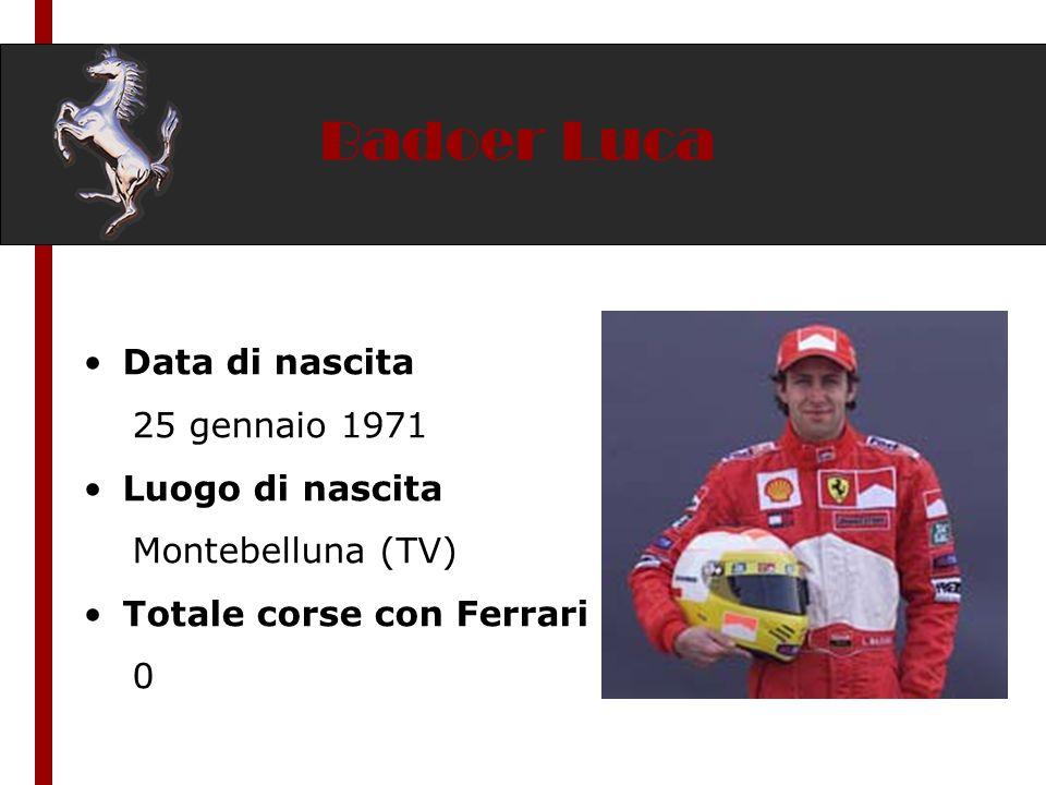 Badoer Luca Data di nascita 25 gennaio 1971 Luogo di nascita Montebelluna (TV) Totale corse con Ferrari 0